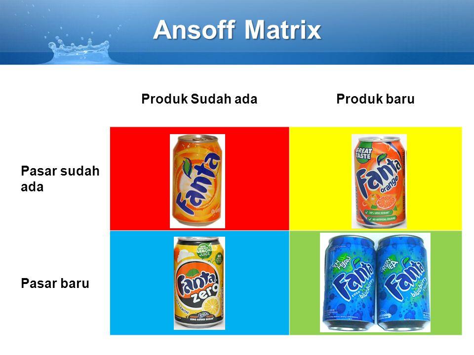 Ansoff Matrix Produk Sudah adaProduk baru Pasar sudah ada Pasar baru