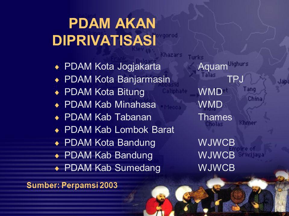 PDAM GAGAL DIPRIVATISASI  PDAM Kota PekanbaruCascal BV  PDAM Kota BalikpapanVivendi  PDAM Kab DonggalaAqua Sumber: Perpamsi 2003