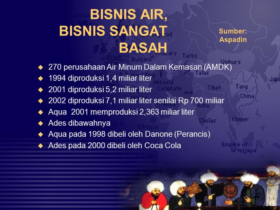 BISNIS AIR, BISNIS SANGAT BASAH  270 perusahaan Air Minum Dalam Kemasan (AMDK)  1994 diproduksi 1,4 miliar liter  2001 diproduksi 5,2 miliar liter