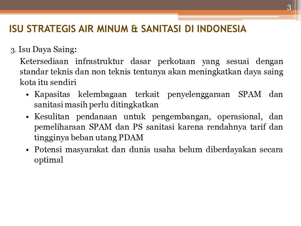 3 ISU STRATEGIS AIR MINUM & SANITASI DI INDONESIA 3.