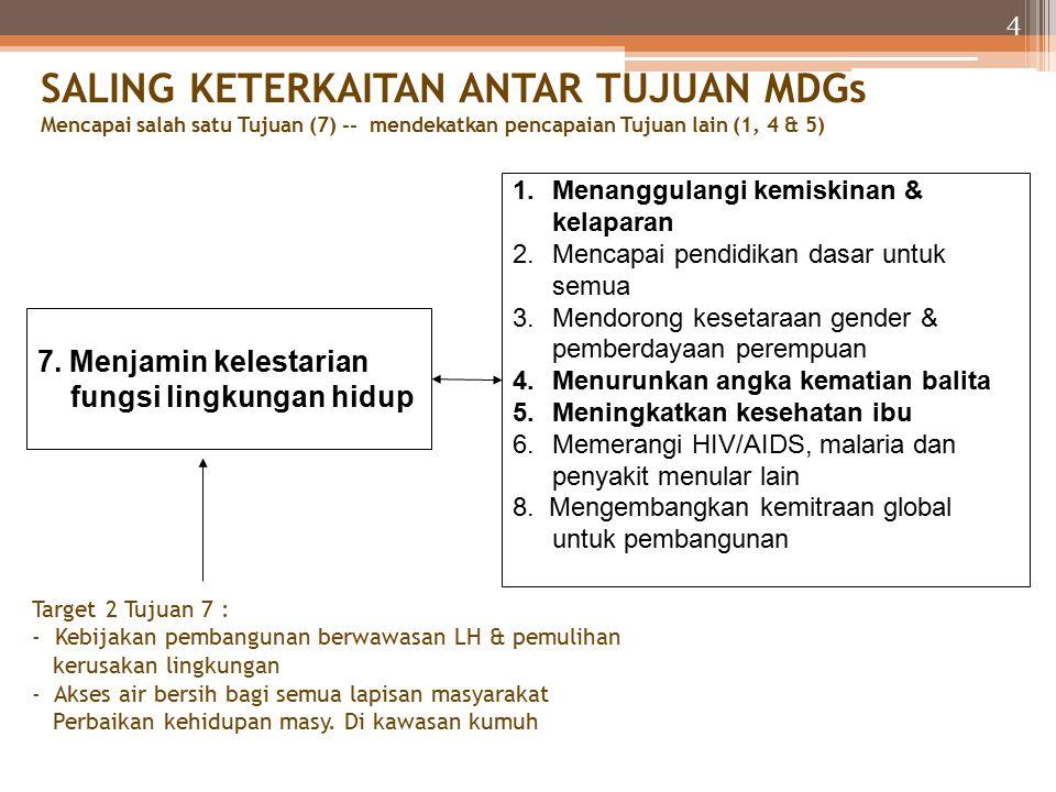 4 SALING KETERKAITAN ANTAR TUJUAN MDGs Mencapai salah satu Tujuan (7) -- mendekatkan pencapaian Tujuan lain (1, 4 & 5) 7.