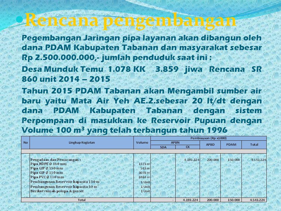 Rencana pengembangan Pegembangan Jaringan pipa layanan akan dibangun oleh dana PDAM Kabupaten Tabanan dan masyarakat sebesar Rp 2.500.000.000,- jumlah
