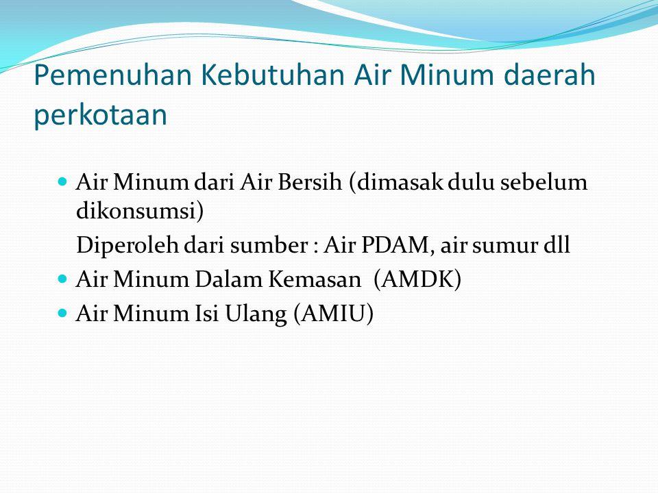 Pemenuhan Kebutuhan Air Minum daerah perkotaan Air Minum dari Air Bersih (dimasak dulu sebelum dikonsumsi) Diperoleh dari sumber : Air PDAM, air sumur