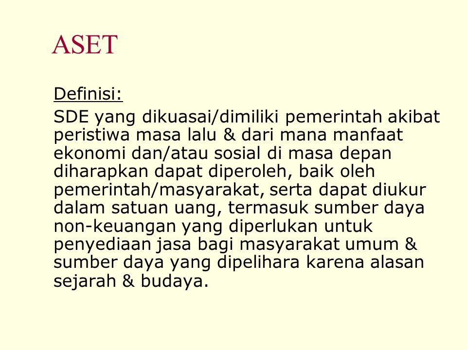 ASET LANCAR S uatu aset diklasifikasikan sebagai aset lancar jika: Diharapkan segera direalisasikan, dipakai, atau dimiliki untuk dijual dalam waktu 12 bulan sejak tanggal pelaporan, atau Berupa kas dan setara kas