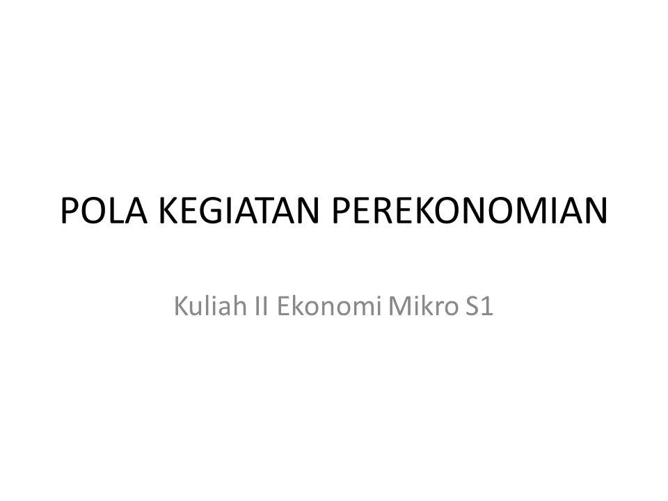 POLA KEGIATAN PEREKONOMIAN Kuliah II Ekonomi Mikro S1