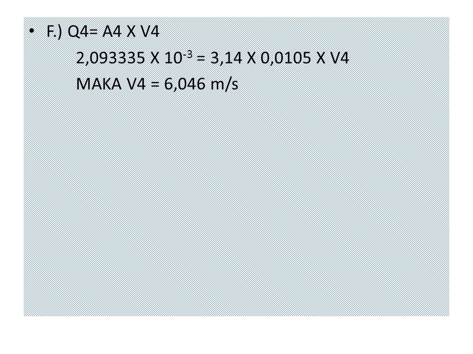 F.) Q4= A4 X V4 2,093335 X 10 -3 = 3,14 X 0,0105 X V4 MAKA V4 = 6,046 m/s