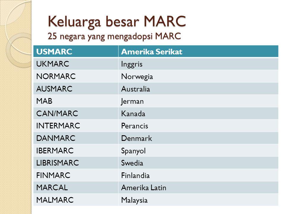 Keluarga besar MARC 25 negara yang mengadopsi MARC USMARCAmerika Serikat UKMARCInggris NORMARCNorwegia AUSMARCAustralia MABJerman CAN/MARCKanada INTER
