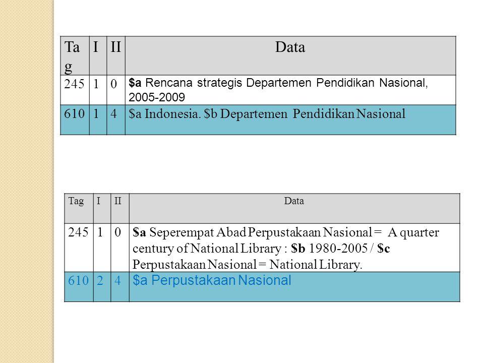 Ta g IIIData 24510 $a Rencana strategis Departemen Pendidikan Nasional, 2005-2009 61014$a Indonesia. $b Departemen Pendidikan Nasional TagIIIData 2451