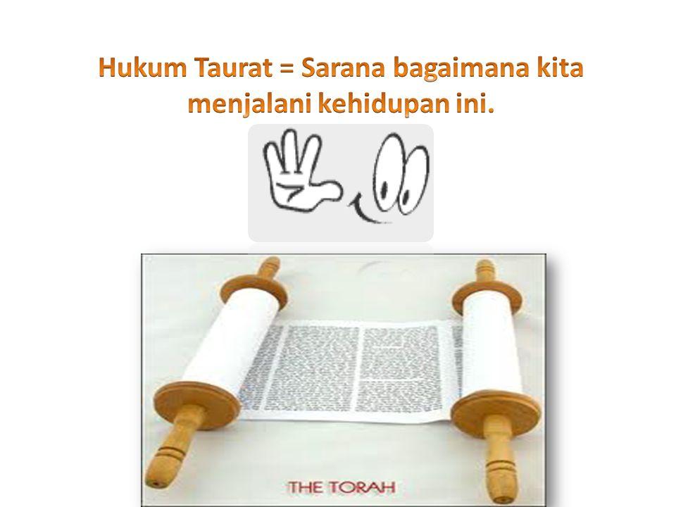 Mengerti mana yang Halal dan Haram