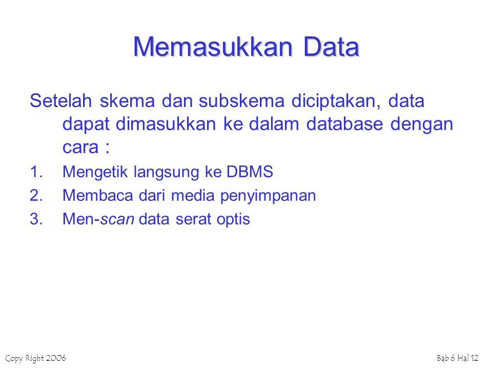 Copy Right 2006Bab 6 Hal 12 Memasukkan Data Setelah skema dan subskema diciptakan, data dapat dimasukkan ke dalam database dengan cara : 1.Mengetik la