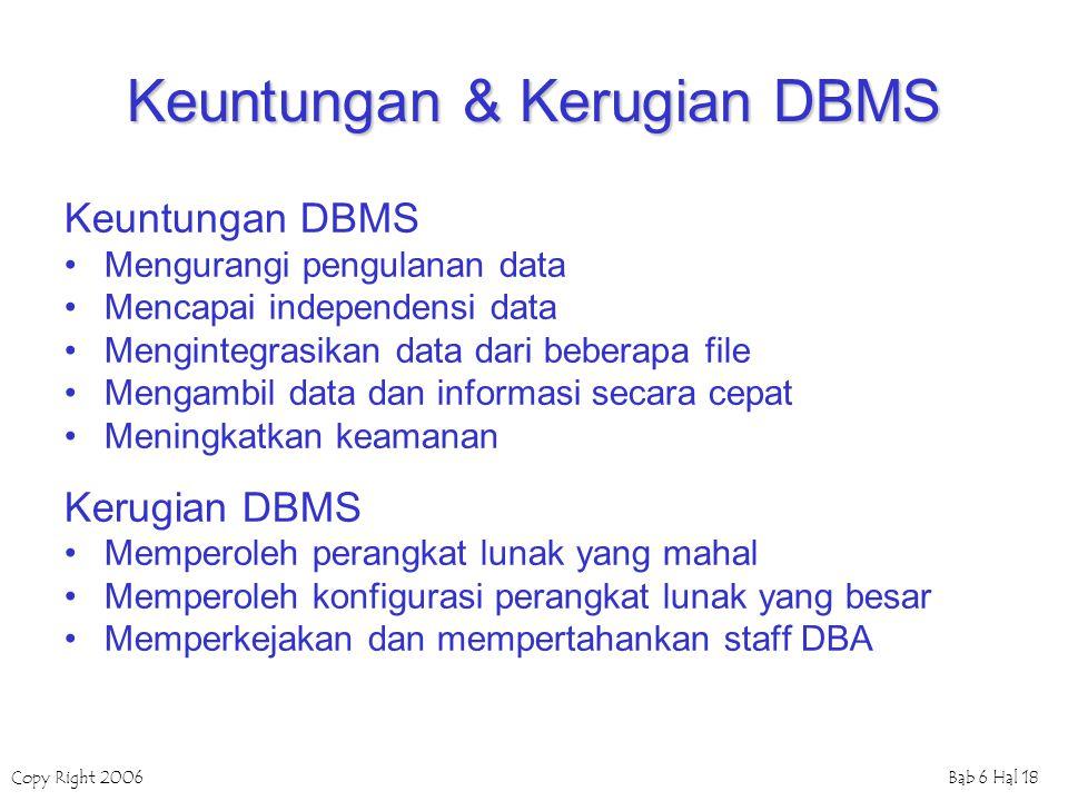 Copy Right 2006Bab 6 Hal 18 Keuntungan & Kerugian DBMS Keuntungan DBMS Mengurangi pengulanan data Mencapai independensi data Mengintegrasikan data dar