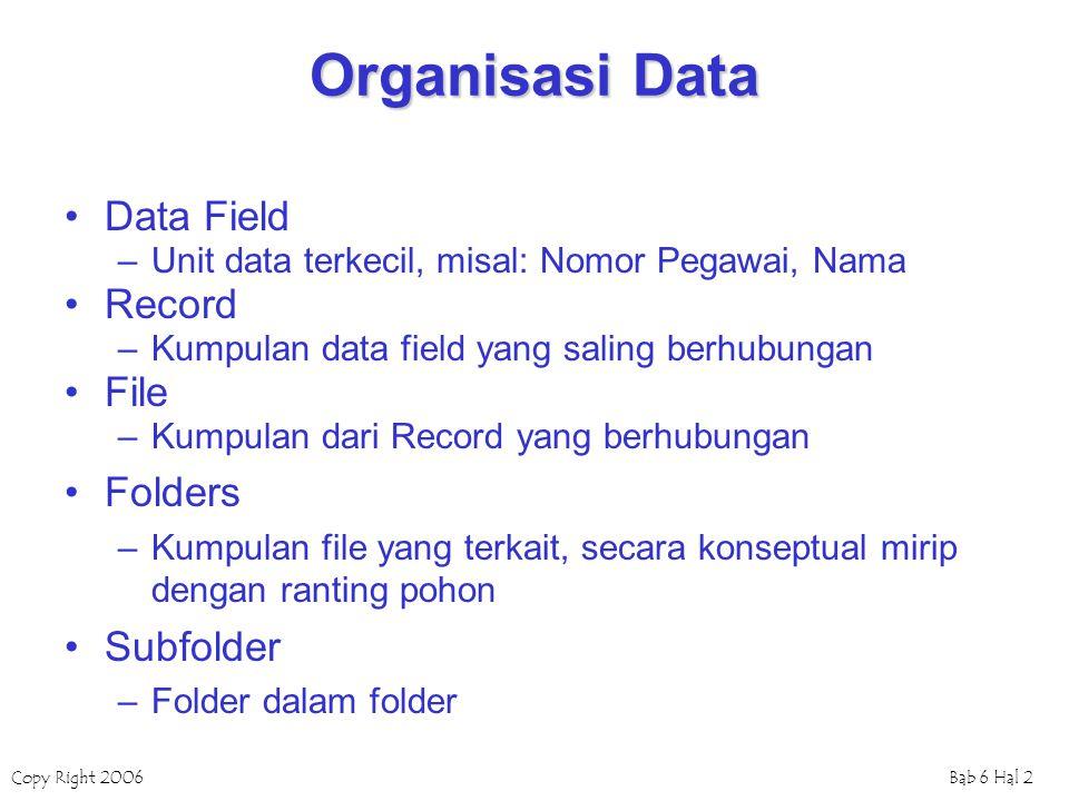 Copy Right 2006Bab 6 Hal 2 Organisasi Data Data Field –Unit data terkecil, misal: Nomor Pegawai, Nama Record –Kumpulan data field yang saling berhubun