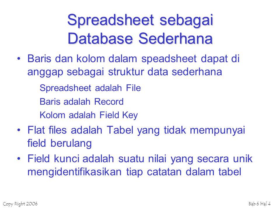 Copy Right 2006Bab 6 Hal 4 Spreadsheet sebagai Database Sederhana Baris dan kolom dalam speadsheet dapat di anggap sebagai struktur data sederhana Spr