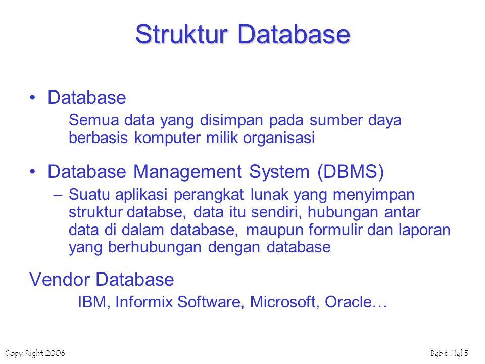 Copy Right 2006Bab 6 Hal 5 Struktur Database Database Semua data yang disimpan pada sumber daya berbasis komputer milik organisasi Database Management