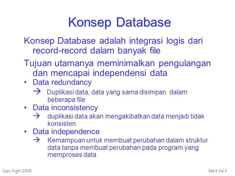 Copy Right 2006Bab 6 Hal 6 Konsep Database Konsep Database adalah integrasi logis dari record-record dalam banyak file Tujuan utamanya meminimalkan pe