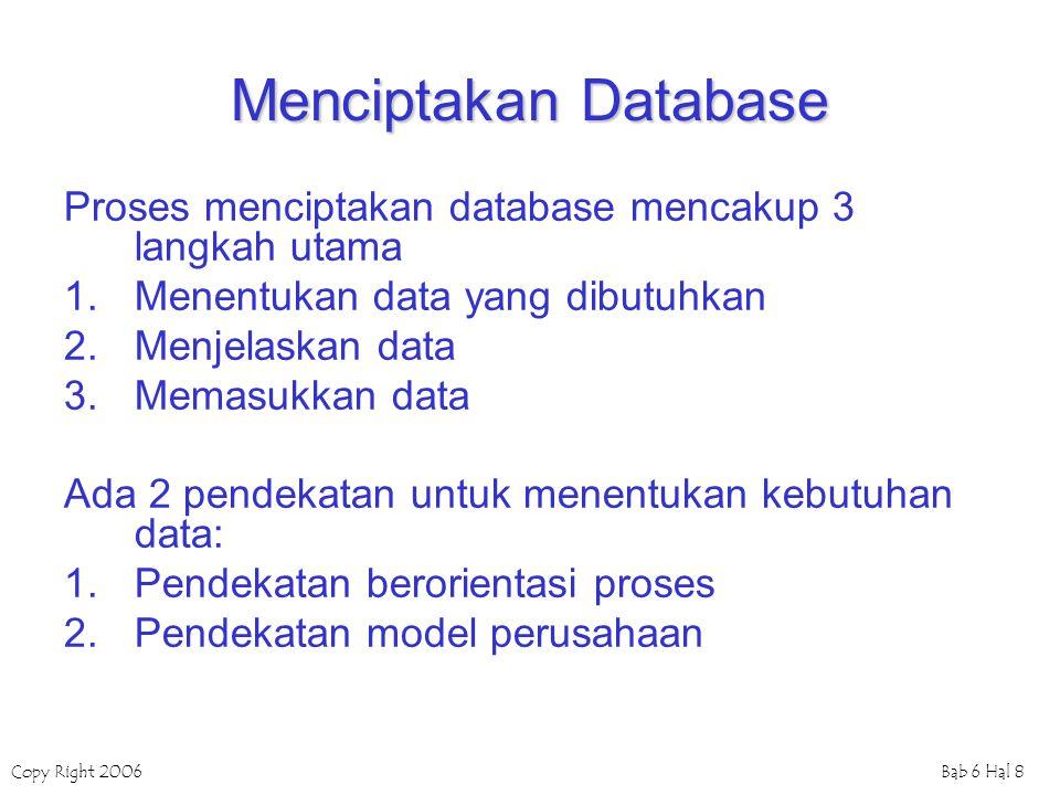 Copy Right 2006Bab 6 Hal 8 Menciptakan Database Proses menciptakan database mencakup 3 langkah utama 1.Menentukan data yang dibutuhkan 2.Menjelaskan d