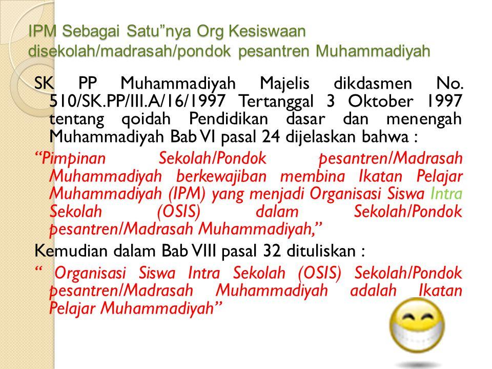 Organisasi IPM Ranting IPM Ranting Merupakan bagian dari Ikatan Pelajar muhammadiyah secara keseluruhan.
