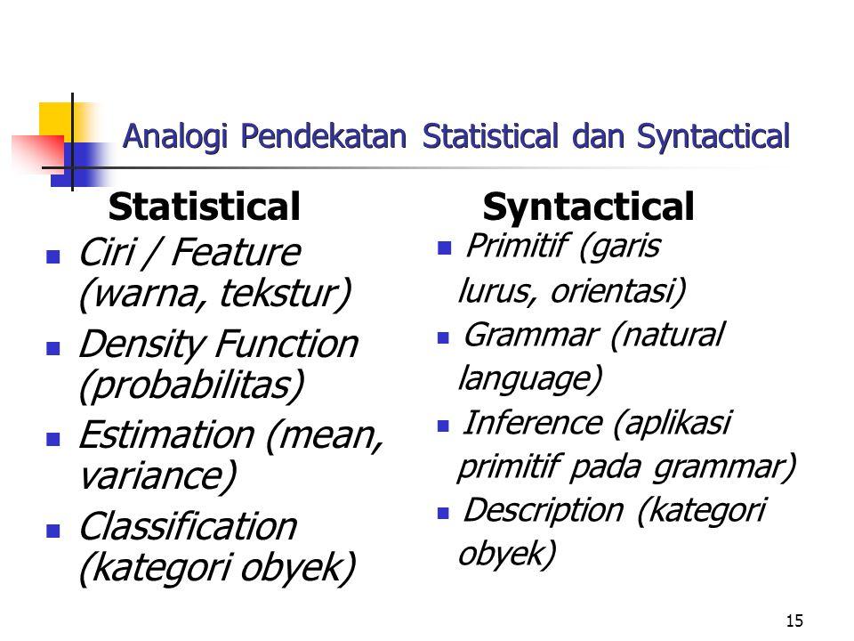 15 Analogi Pendekatan Statistical dan Syntactical Ciri / Feature (warna, tekstur) Density Function (probabilitas) Estimation (mean, variance) Classifi