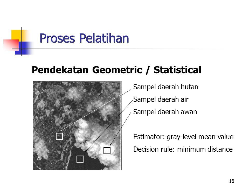 18 Proses Pelatihan Pendekatan Geometric / Statistical Sampel daerah hutan Sampel daerah air Sampel daerah awan Estimator: gray-level mean value Decis