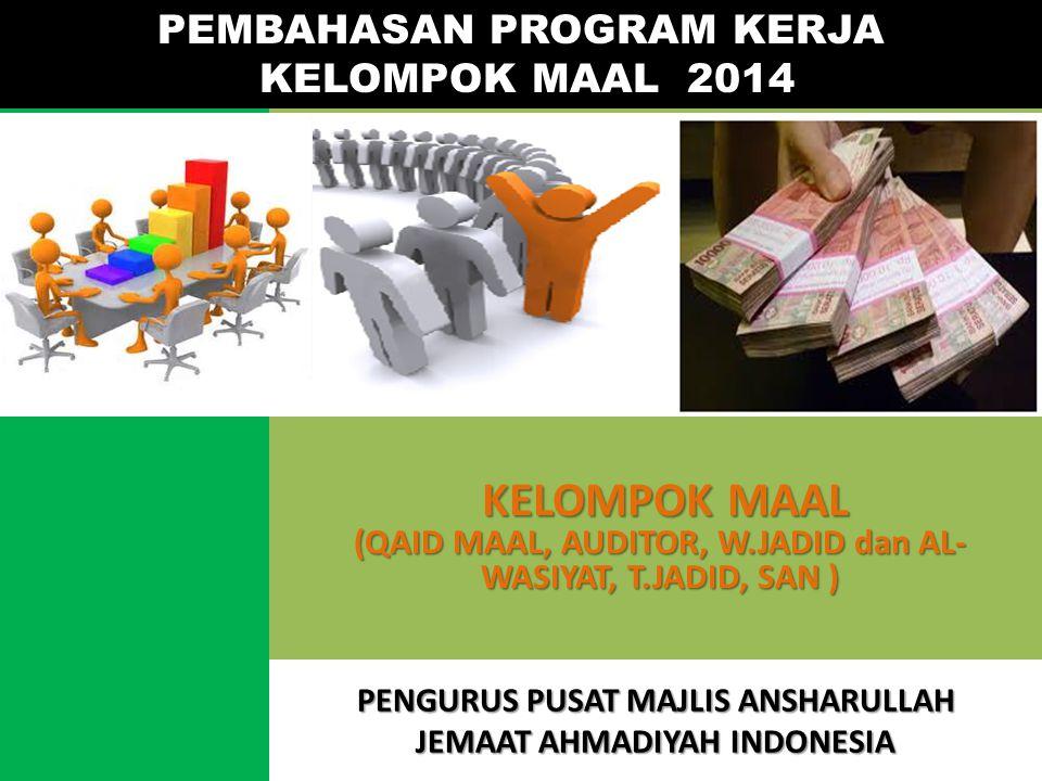 KELOMPOK MAAL KELOMPOK MAAL (QAID MAAL, AUDITOR, W.JADID dan AL- WASIYAT, T.JADID, SAN ) PENGURUS PUSAT MAJLIS ANSHARULLAH JEMAAT AHMADIYAH INDONESIA