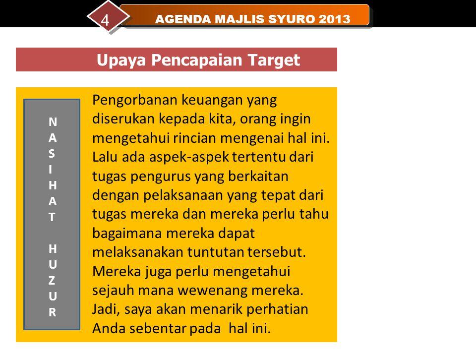 AGENDA MAJLIS SYURO 2013 4 Upaya Pencapaian Target Pengorbanan keuangan yang diserukan kepada kita, orang ingin mengetahui rincian mengenai hal ini. L