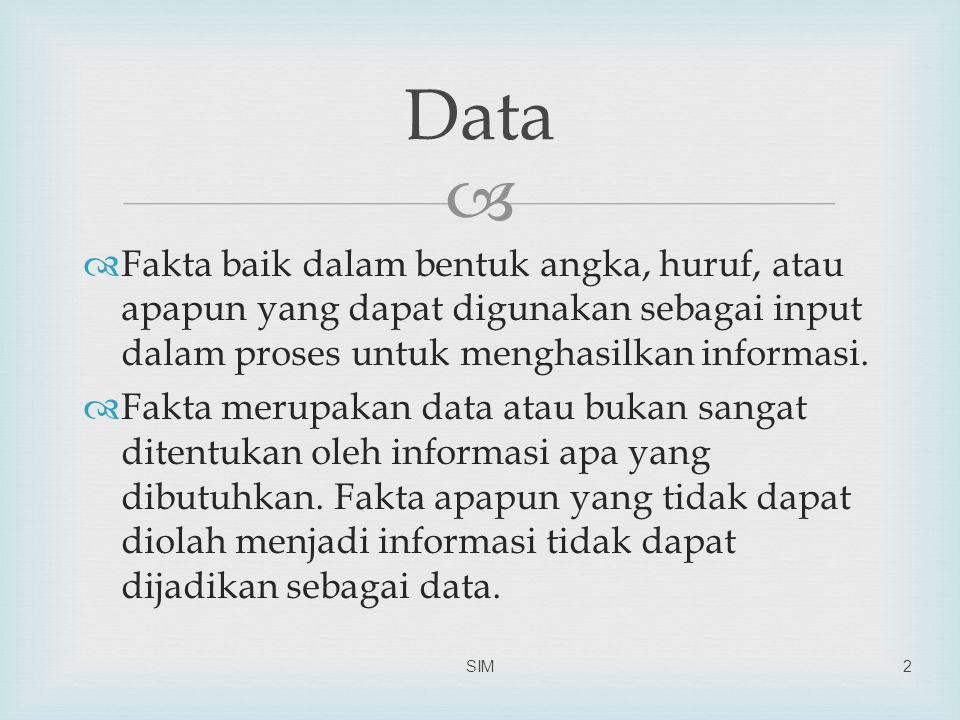   Fakta baik dalam bentuk angka, huruf, atau apapun yang dapat digunakan sebagai input dalam proses untuk menghasilkan informasi.  Fakta merupakan