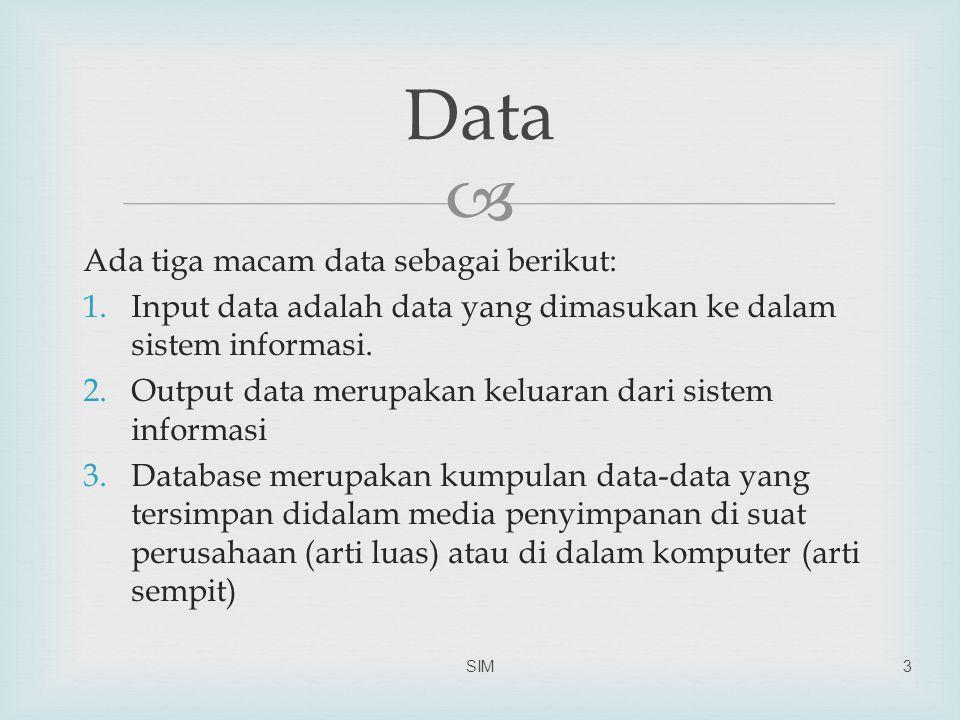  Ada tiga macam data sebagai berikut: 1.Input data adalah data yang dimasukan ke dalam sistem informasi. 2.Output data merupakan keluaran dari sistem