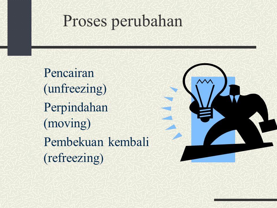Proses perubahan Pencairan (unfreezing) Perpindahan (moving) Pembekuan kembali (refreezing )