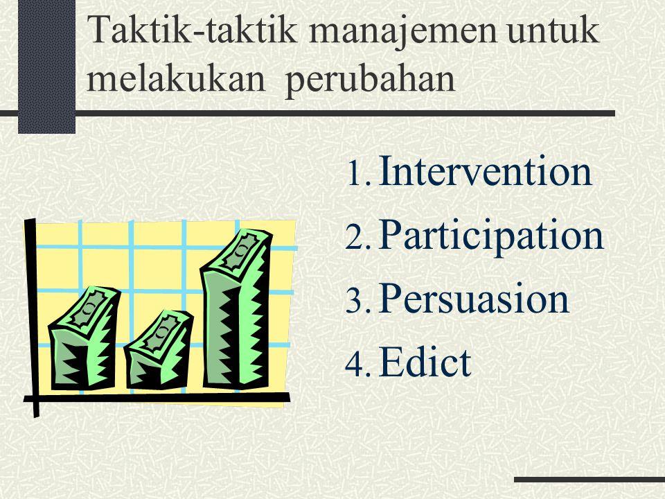 1. Intervention 2. Participation 3. Persuasion 4. Edict Taktik-taktik manajemen untuk melakukan perubahan