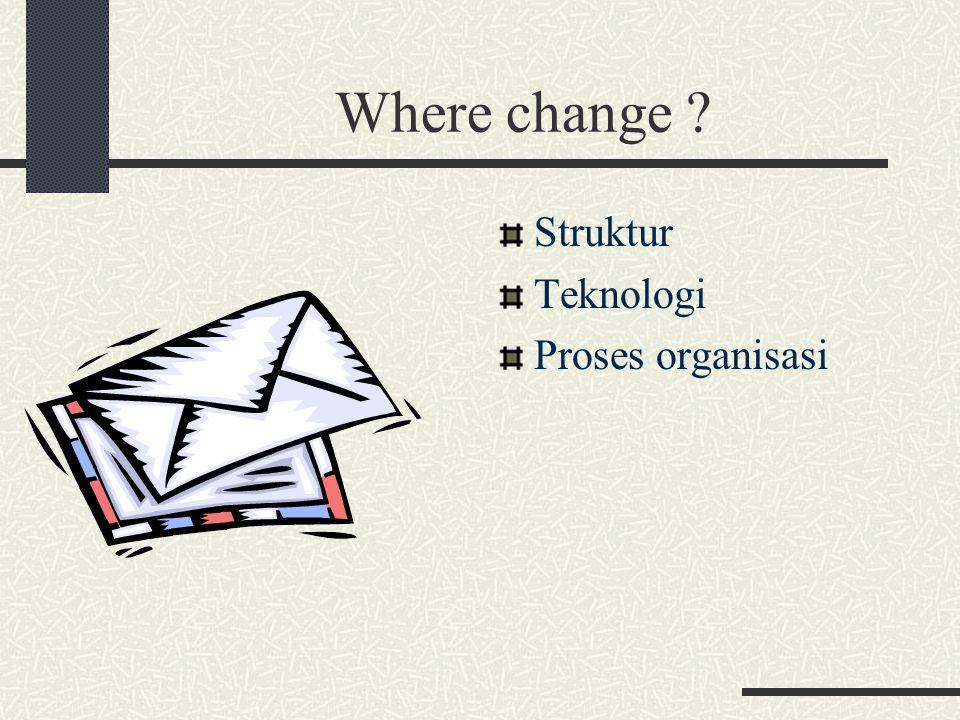 Where change ? Struktur Teknologi Proses organisasi