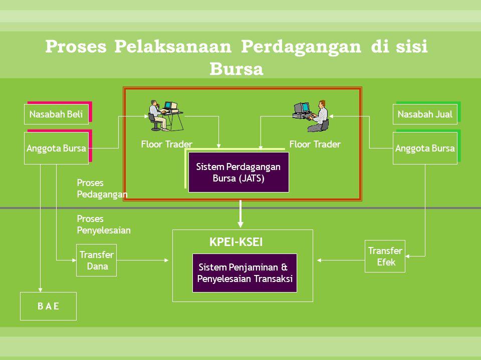 Proses Pelaksanaan Perdagangan di sisi Bursa Nasabah Beli Anggota Bursa Nasabah Jual Anggota Bursa Floor Trader Sistem Perdagangan Bursa (JATS) KPEI-K
