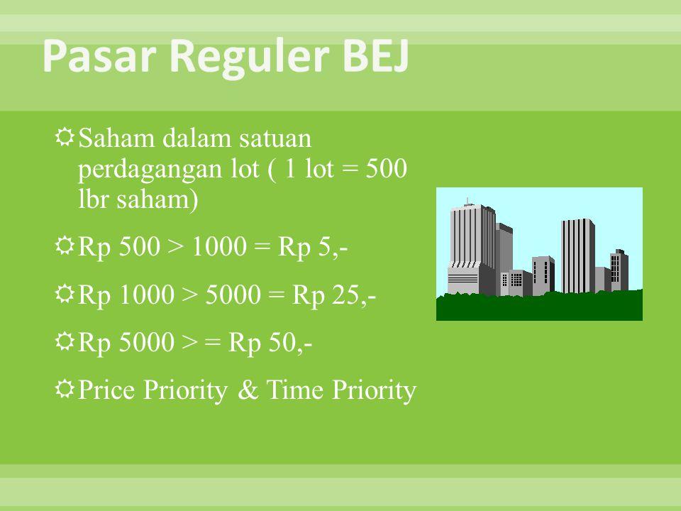  Saham dalam satuan perdagangan lot ( 1 lot = 500 lbr saham)  Rp 500 > 1000 = Rp 5,-  Rp 1000 > 5000 = Rp 25,-  Rp 5000 > = Rp 50,-  Price Priority & Time Priority