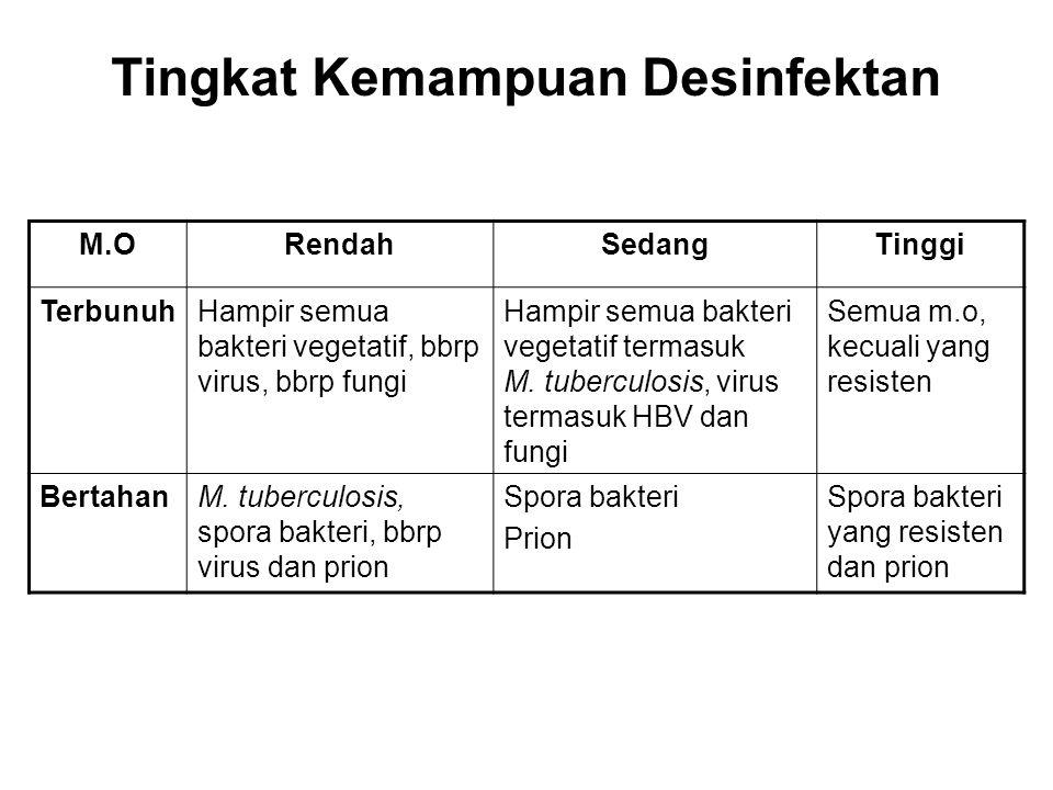 Tingkat Kemampuan Desinfektan M.ORendahSedangTinggi TerbunuhHampir semua bakteri vegetatif, bbrp virus, bbrp fungi Hampir semua bakteri vegetatif term