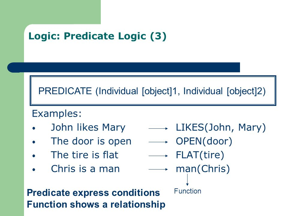 Logic: Predicate Logic (3) Examples: John likes MaryLIKES(John, Mary) The door is openOPEN(door) The tire is flatFLAT(tire) Chris is a manman(Chris) P