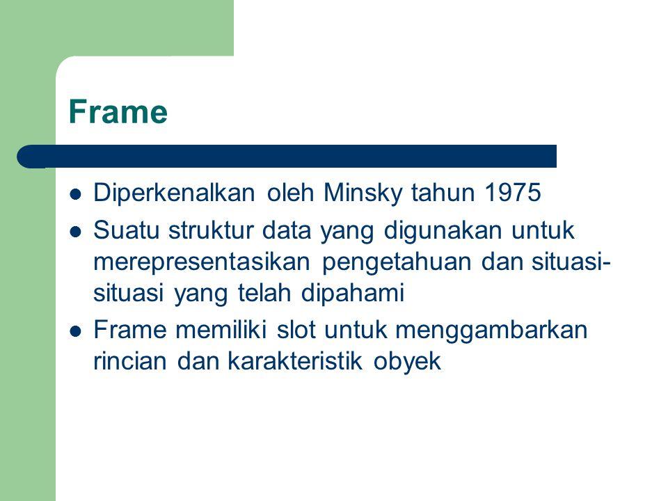 Frame Diperkenalkan oleh Minsky tahun 1975 Suatu struktur data yang digunakan untuk merepresentasikan pengetahuan dan situasi- situasi yang telah dipa