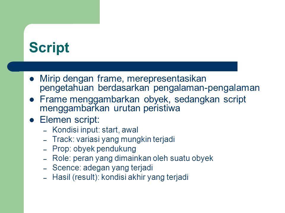 Script Mirip dengan frame, merepresentasikan pengetahuan berdasarkan pengalaman-pengalaman Frame menggambarkan obyek, sedangkan script menggambarkan u