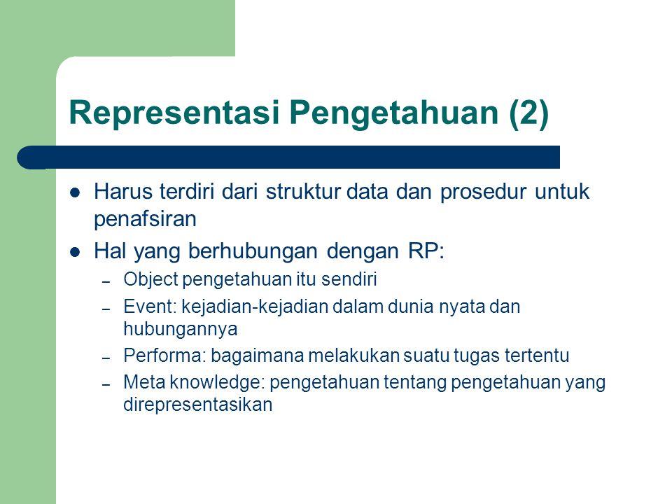 Representasi Pengetahuan (2) Harus terdiri dari struktur data dan prosedur untuk penafsiran Hal yang berhubungan dengan RP: – Object pengetahuan itu s