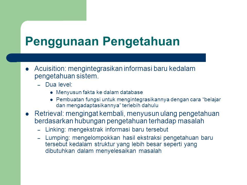 Penggunaan Pengetahuan Acuisition: mengintegrasikan informasi baru kedalam pengetahuan sistem. – Dua level: Menyusun fakta ke dalam database Pembuatan