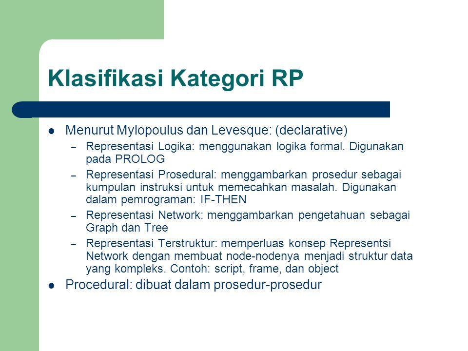 Klasifikasi Kategori RP Menurut Mylopoulus dan Levesque: (declarative) – Representasi Logika: menggunakan logika formal. Digunakan pada PROLOG – Repre