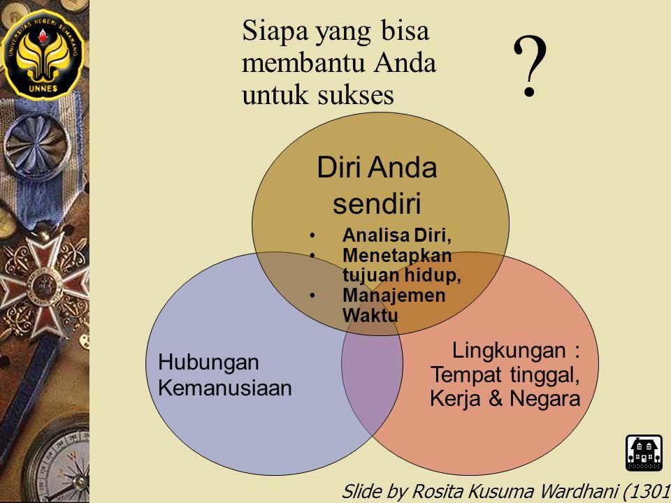 Slide by Rosita Kusuma Wardhani (1301412068) Lingkungan : Tempat tinggal, Kerja & Negara Siapa yang bisa membantu Anda untuk sukses ? Hubungan Kemanus