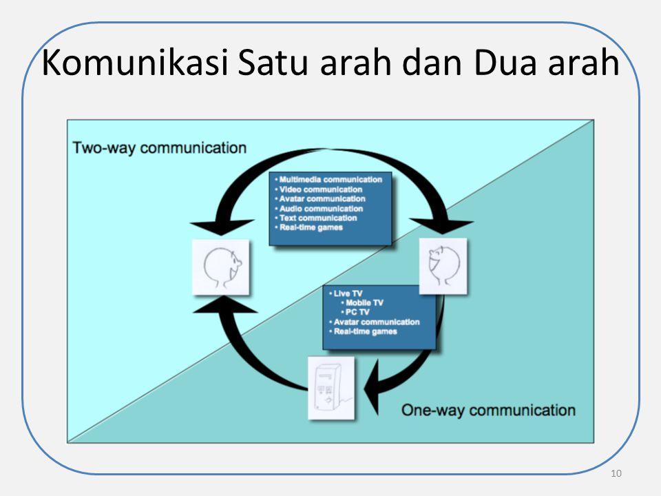 Komunikasi Satu arah dan Dua arah 10