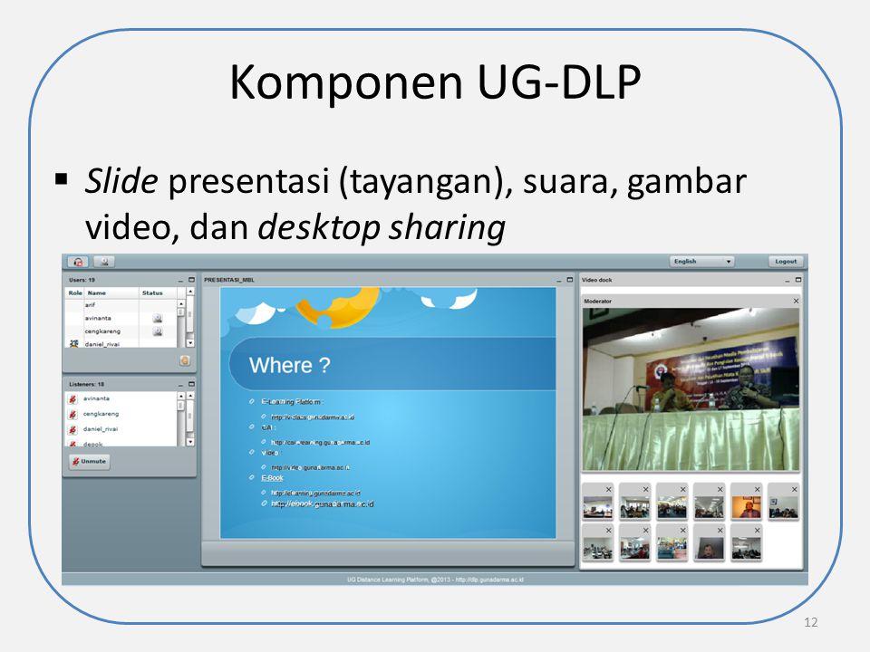 Komponen UG-DLP  Slide presentasi (tayangan), suara, gambar video, dan desktop sharing 12