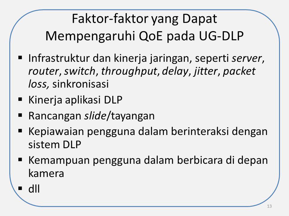 Faktor-faktor yang Dapat Mempengaruhi QoE pada UG-DLP  Infrastruktur dan kinerja jaringan, seperti server, router, switch, throughput, delay, jitter,