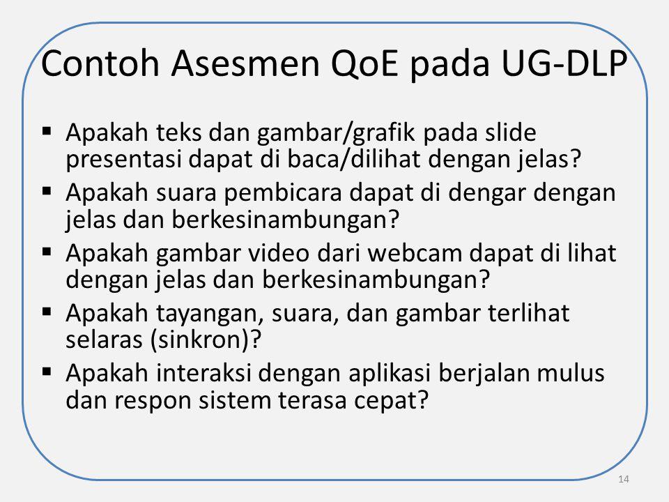 Contoh Asesmen QoE pada UG-DLP  Apakah teks dan gambar/grafik pada slide presentasi dapat di baca/dilihat dengan jelas?  Apakah suara pembicara dapa