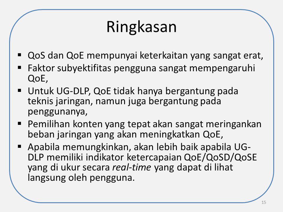 Ringkasan  QoS dan QoE mempunyai keterkaitan yang sangat erat,  Faktor subyektifitas pengguna sangat mempengaruhi QoE,  Untuk UG-DLP, QoE tidak han