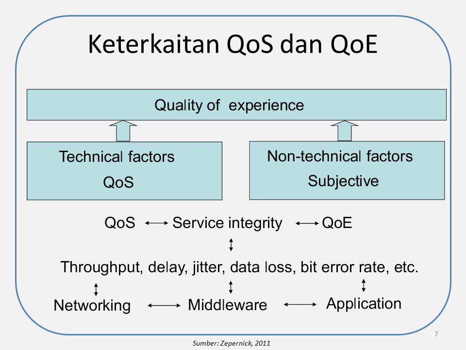 Keterkaitan QoS dan QoE 7 Sumber: Zepernick, 2011