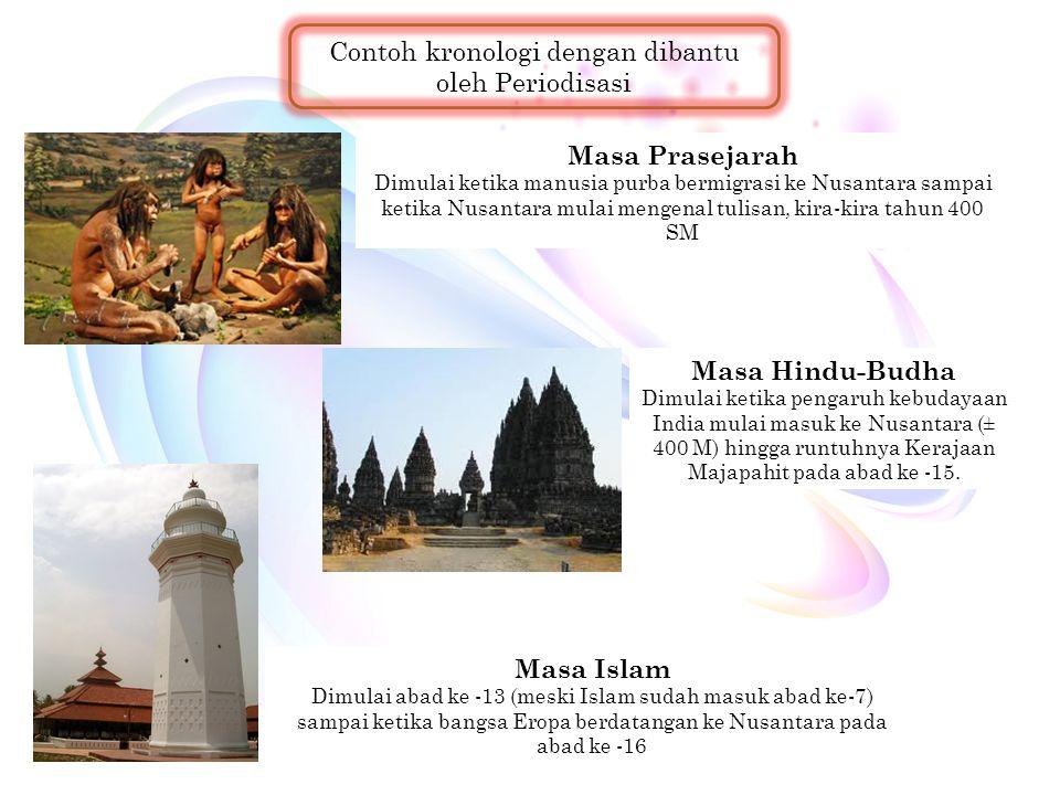 History Magistra Vitae 10 Contoh kronologi dengan dibantu oleh Periodisasi Masa Prasejarah Dimulai ketika manusia purba bermigrasi ke Nusantara sampai