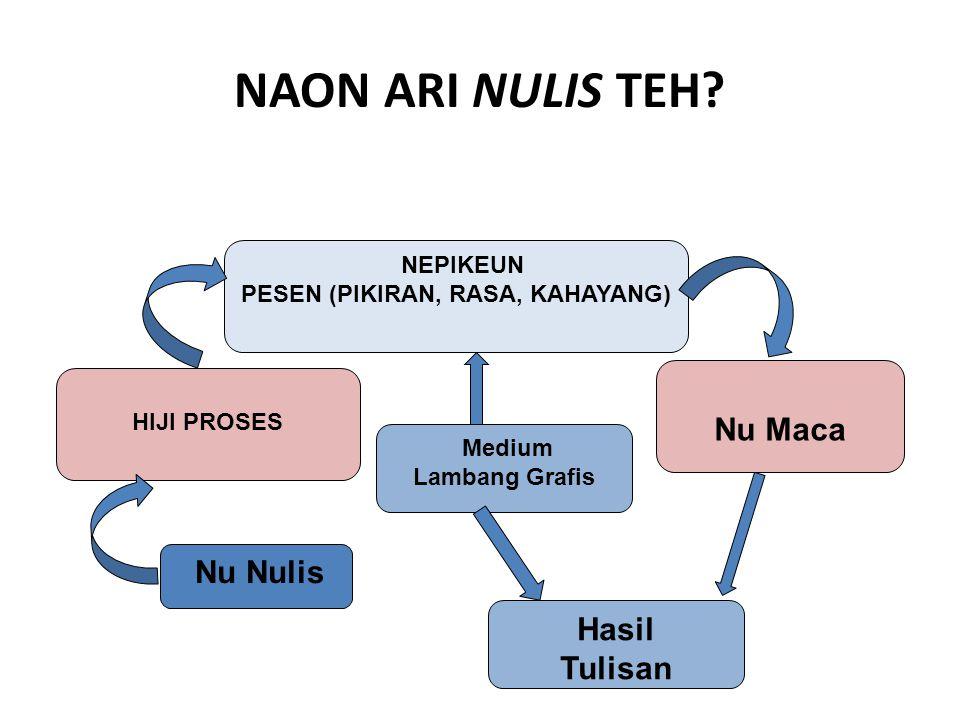 NAON ARI NULIS TEH.