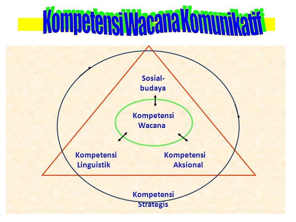Sosial- budaya Kompetensi Wacana Kompetensi Kompetensi Linguistik Aksional Kompetensi Strategis