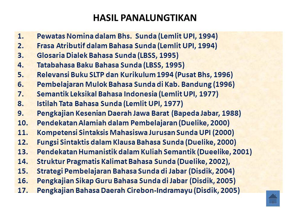 MIDANGKEUN MAKALAH 1.Penyuluhan Guru-guru TK, SD, SMP, SMA/K (Disdik Jabar) 2.Seminar Basa jeung Sastra (UNSIL, UPI), 3.Konferensi Internasional Budaya Sunda (Bandung, 2000), 4.Temu Sastra dan Budaya se-Indonesia (Bandung, 2002), 5.Kongres Basa Sunda (Subang, 2004) 6.Instruktur Pelatihan Teknologi Tepat Guna LIPI (2007) 7.Artikel dina Jurnal: Bahasa dan Sastra UPI, Dinamika Unsur, Sonagar UPI, SosioHumaniora Unpad, Dialektika UIN, Educare UPI, JPP Malang 8.Artikel dina Majalah Mangle dan Tabloid Kupas 9.Artikel dina buku Raksa Rasa (Jurusan Sunda FPBS UPI) 10.Seminar Internasional Hari Bahasa Ibu (2010)